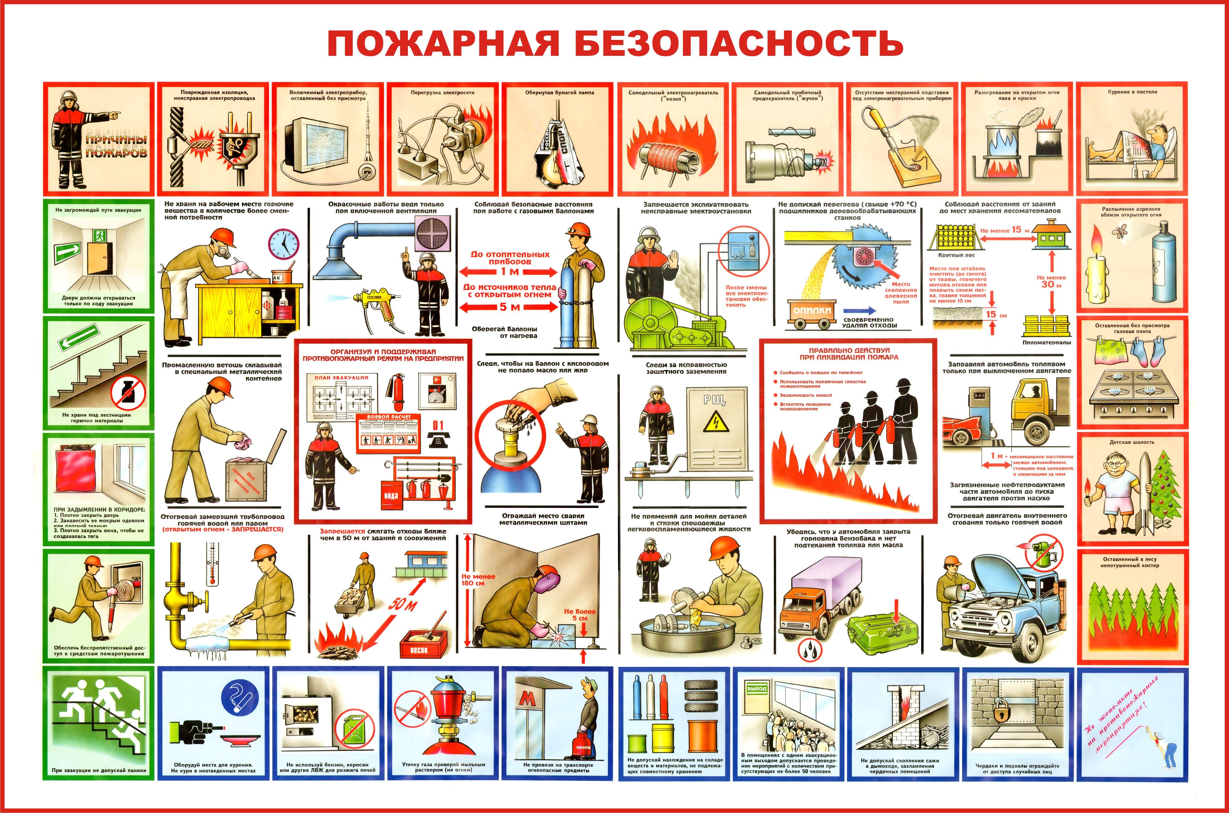 Сотрудники МЧС провели проверку «Нафтана»