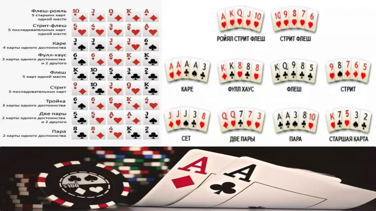 Русский покер, Омаха и Техасский Холдем: в чем различия и как выбрать свой формат игры